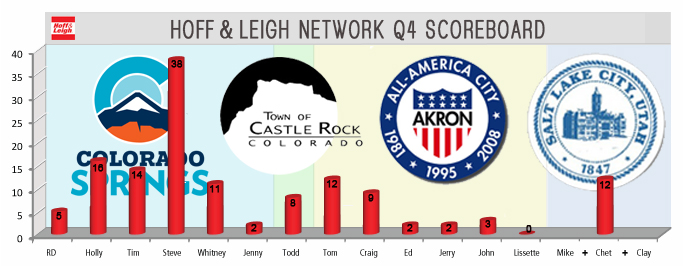 Hoff & Leigh Broker Contest